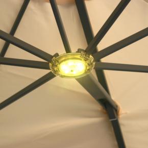 Beleuchtungs-Set | Multischirm