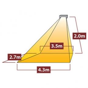 RIO 1,5 kW